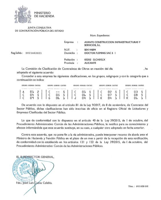 Clasificación nacional de empresa contratista